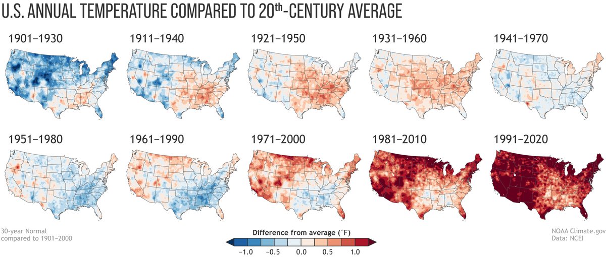 Annual U.S. temperature compared to the 20th-century average for each U.S. Climate Normals period from 1901-1930 (upper left) to 1991-2020 (lower right. (NOAA Climate.gov)