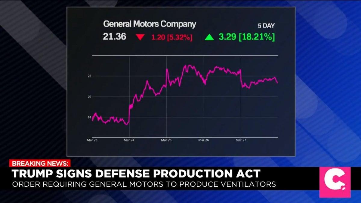 Breaking News: Trump Orders GM to Build Ventilators