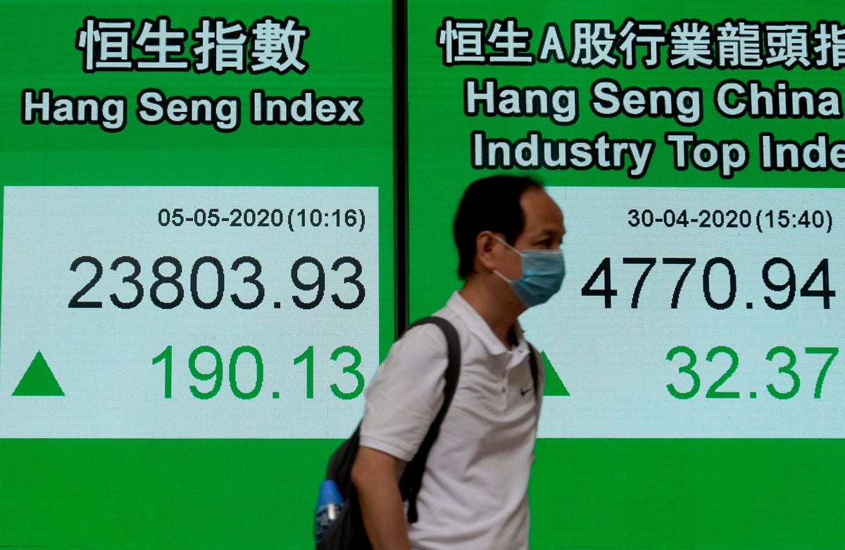 A man wearing a face mask walks past a bank electronic board showing the Hong Kong share index Tuesday, May 5, 2020. Shares advanced in Asia early Tuesday after Wall Street shook off a weak start and ended with modest gains thanks to another solid showing from big technology companies.(AP Photo/Vincent Yu)