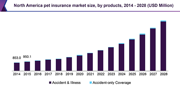 Source: Grand View Research